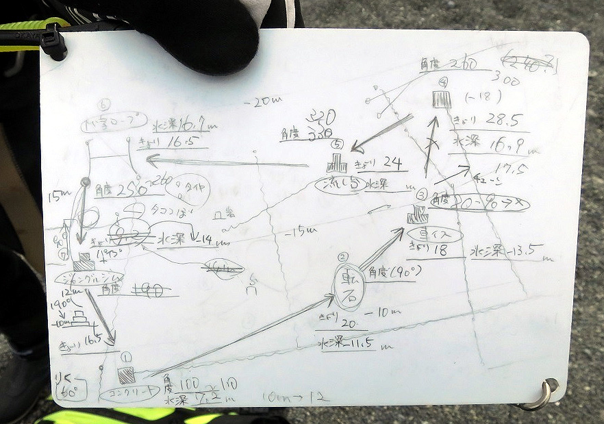 PADI ナビゲーション SP コンパス 水中地図